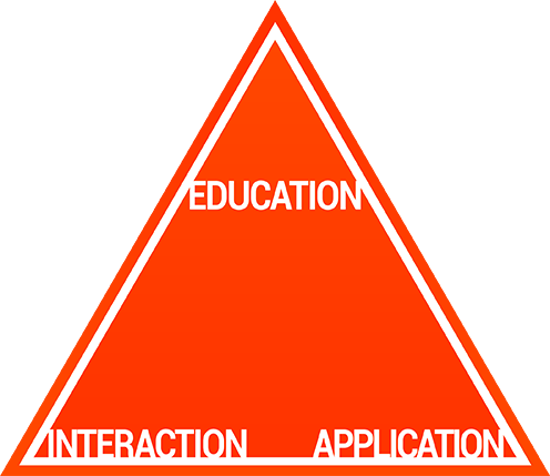 Triangular Learning